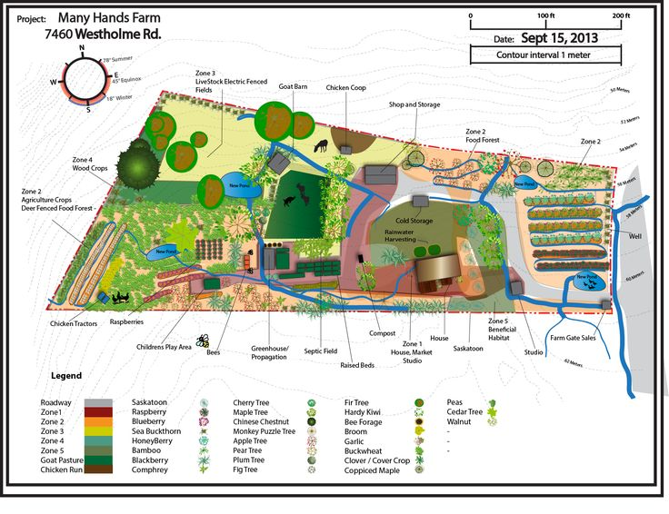 Many Hands Farm Permaculture Design Map Permaculture