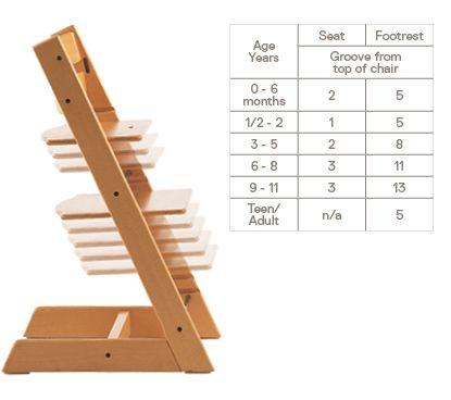 Stokke® Tripp Trapp® kinderstoel   productinformatie - Stokke® Netherlands