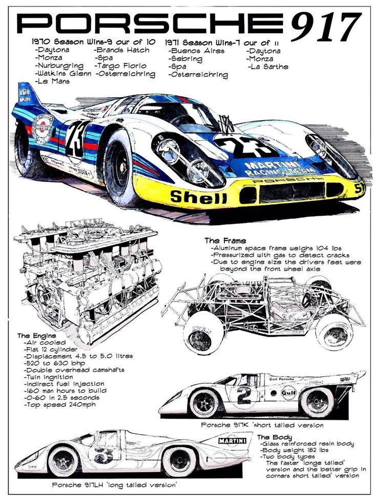 917 Porsche inside