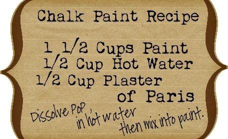 Homemade chalk paint