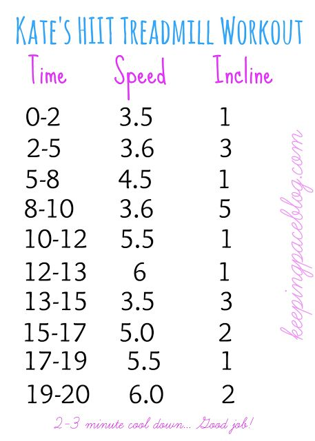 Quick HIIT Treadmill Workout! Great For Beginners.
