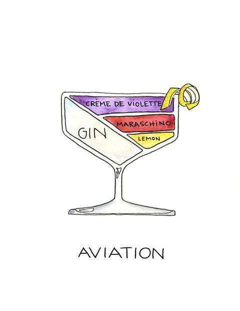 Gin recipe: the Aviation