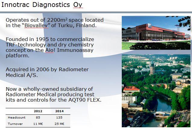 DHR Finland Oy, Innotrac Diagnostics