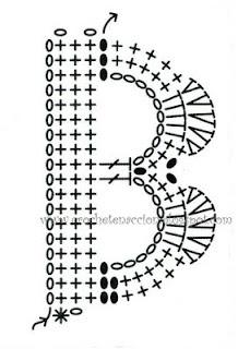 Letras y números CROCHET   Aprender manualidades es facilisimo.com