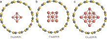 Proprietà strutturali ed elettroniche dei nanotubi di SiC pieni di nanofili CU: Un principi primi di studio