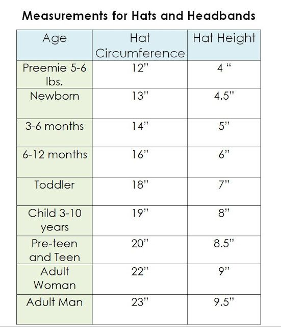 Little Abbee: Measurements: Hats and Headbands This gives the size in inches from preemie to Adult Women or Adult Men.,