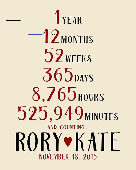 1 Year Anniversary Present First Year Paper Wedding Anniversary Gift Husband Wife Beige Red Neutral Fall Anniversary Countdown 1yearanniversarygiftid En 2020