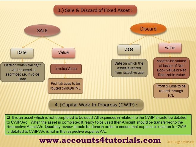 Pin by Accounting Taxation on Accounting  Taxation  Pinterest  Accounting Income tax and