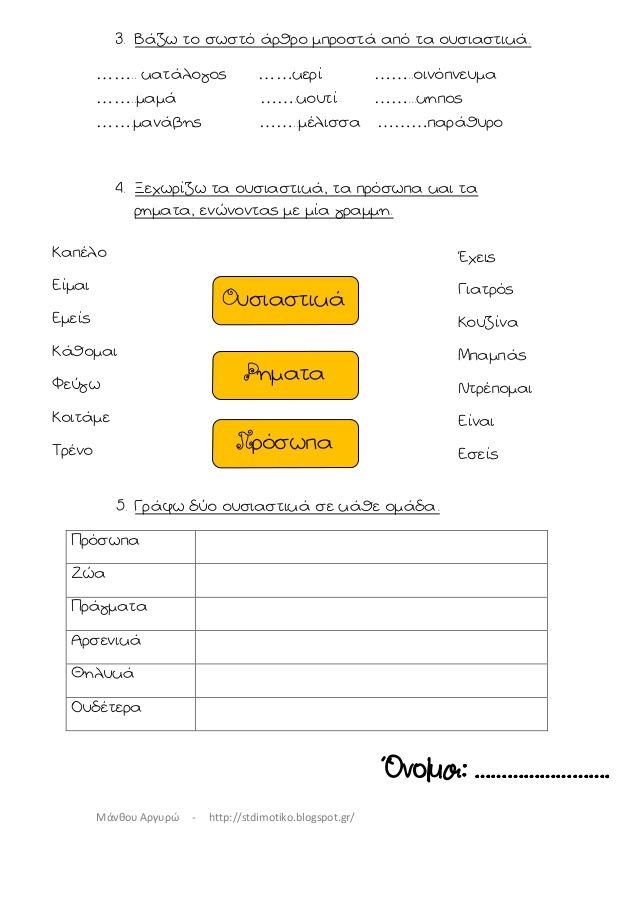 Μάνθου Αργυρώ - http://stdimotiko.blogspot.gr/ 3. Βάζω το σωστό άρθρο μπροστά από τα ουσιαστικά. …….. κατάλογος ……κερί …...