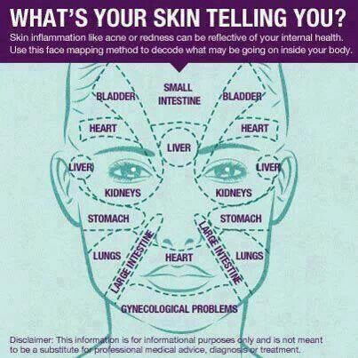 What is your skin telling you