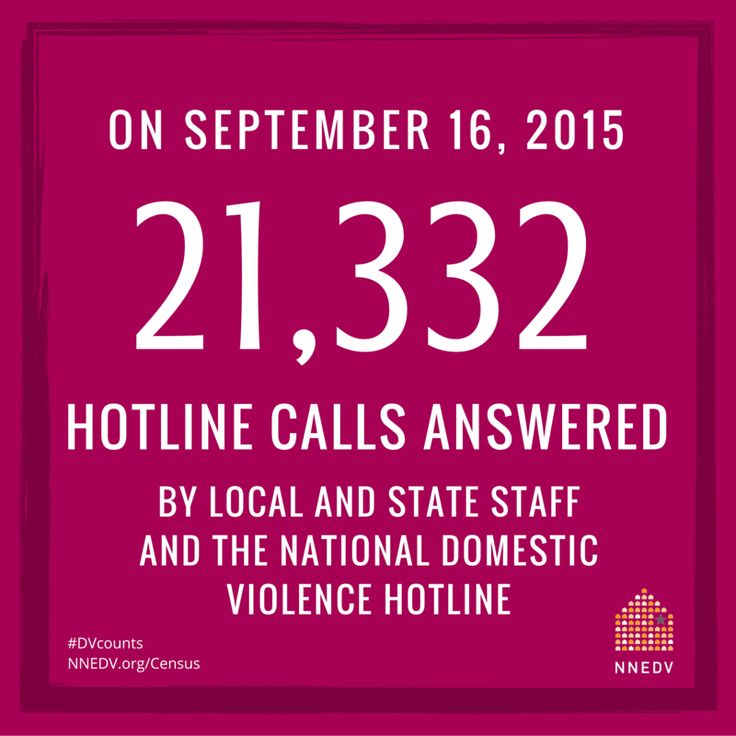 On a single day, more than 21,000 hotline calls were answered by local and state staff and the National Domestic Violence Hotline. #DVcounts Learn more: http://NNEDV.org/Census