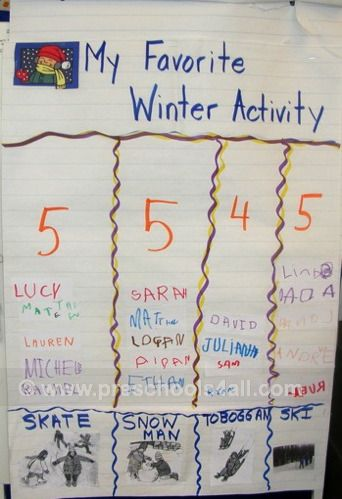 early childhood lesson plans, pre-k lesson plans, winter lesson plans, preschool winter activities  But change to summer obviously!