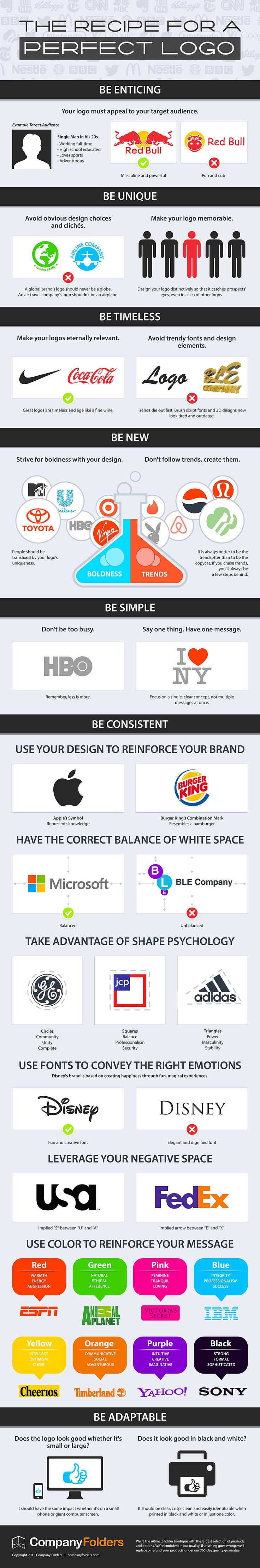 [INFOGRAPHIC] How to Design the Perfect Logo: Enticing; Unique; Timeless; Simple; Consistent; Balanced; Adaptable; Details.