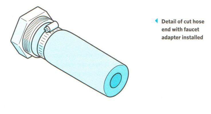 Build a Solar-Powered Water Heater / The ReadyBlog