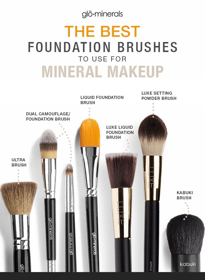how to use mineral foundation