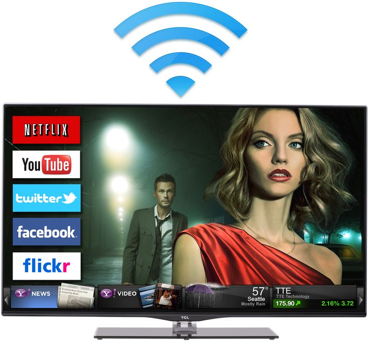 how to watch channels on smart tv
