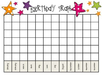 FREE This is a graph that students can create to graph the birthdays in their class. Students LOVE talking about their birthdays, and they also LOVE graphing their birthdays. I have students talk about what they notice about the graphs: Which month has the most?