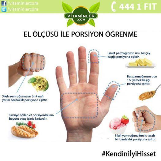 El ölçüsü ile porsiyon öğrenme #metabolizma #destekleyici #besin #sebze #meyve #vitamin #beslenme #bağışıklıksistemi #vitamin #balıkyağı #omega3 #sağlık #diyet #health #sağlıklıyaşam #antioksidan #bitkisel #doğa #cvitamini #eklem #eklemağrısı #mineral #sindirim #probiyotik #glukozamin Kendini İyi Hisset.