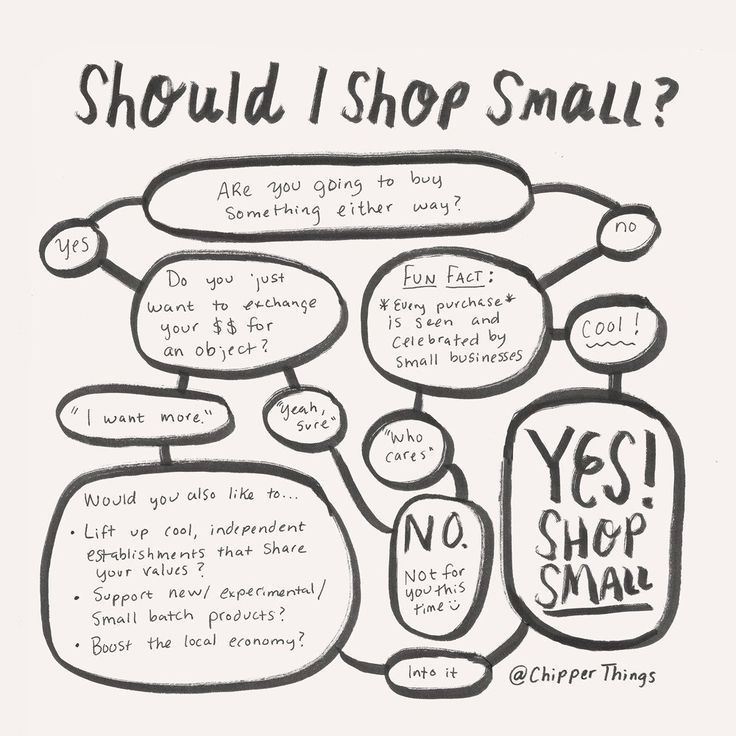 It may not be holiday time, but shopping small is still king. Small shops are dealing with the slow time of year (totally normal, at least for product-based businesses), but your dollar makes a big difference. Whether it's choosing a local hair salon, boutique or tire change. It goes a long way. You will make their day.