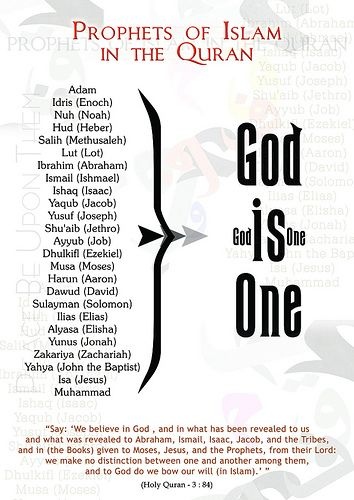 Prophets in Islam. I enjoy thing like this because it just shows you how similar all of the religions are and yet they fight over the smallest differences
