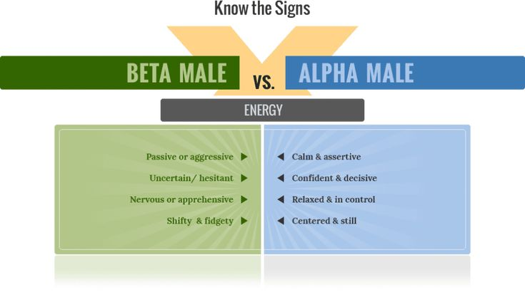 alpha male dating rules Every man wants to be an alpha male but here are the 10 signs you aren't one.