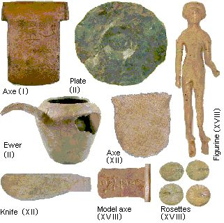 ancient egypt tools and technology | ... of arvin G. abo-abo: science technology and society in ancient times
