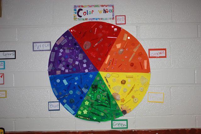 Mrs Atkin S Kindergarten Color Wheel Color Wheel Kindergarten Colors Art Lessons Elementary Color wheel lesson for kindergarten