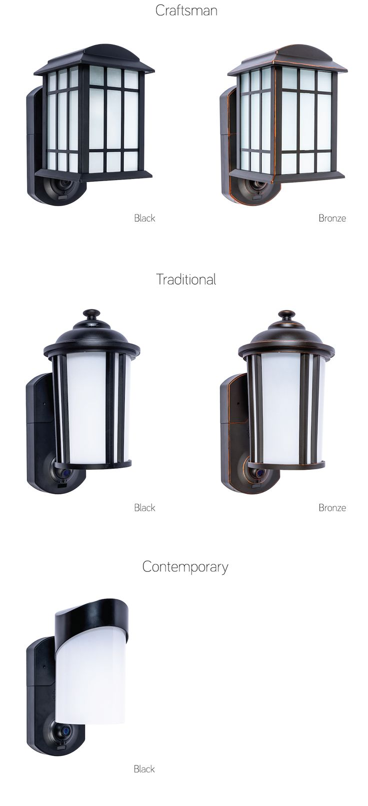 best 25 outdoor security lights ideas on pinterest diy exterior