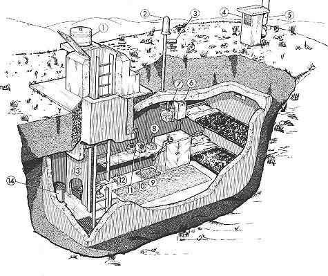 d33543e684192028903a32f3d1e625a9--cross-section-bunker.jpg
