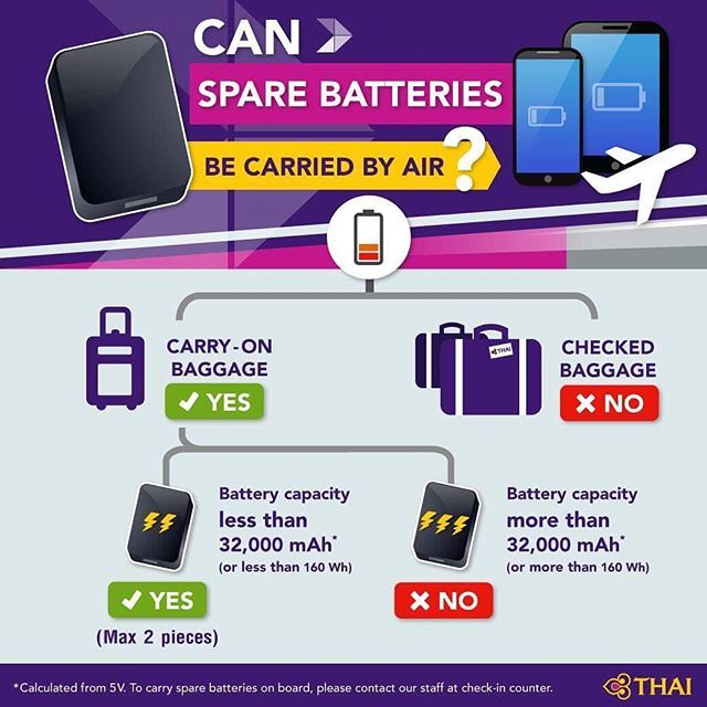 Can passengers bring spare batteries or power banks on board as checked or carry-on #baggage?  Let this #infographic of ours be the key to such question!  #ThaiAirways #sparebattery #sparebatteries #powerbank #powerbanks