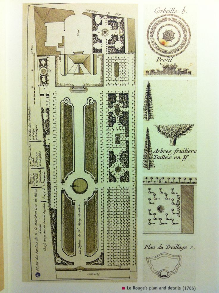 123 besten antique garden plans bilder auf pinterest for Garden design 18th century