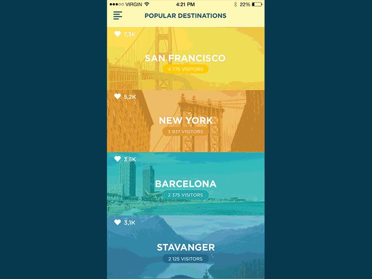 Traveller App Animation | Motion graphics in mobile user interface design