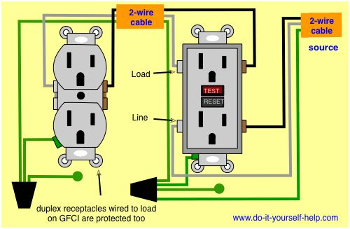 wiring diagram for a ground fault circuit interrupter ... gfci wiring multiple outlets diagram wiring multiple gfci schematics