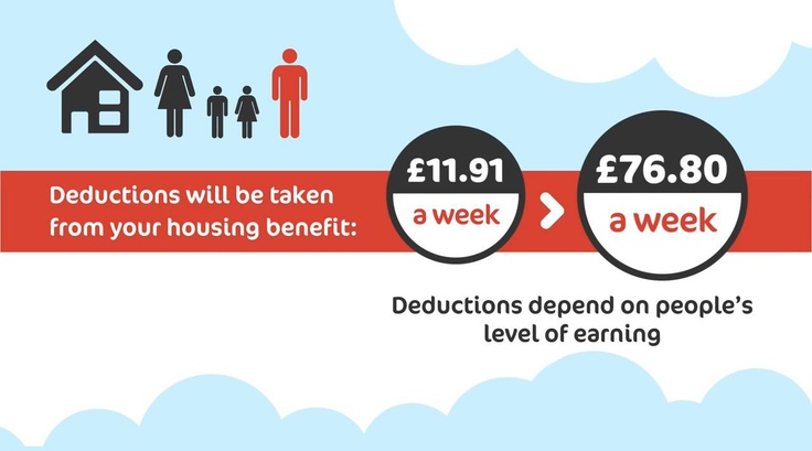 Non - Dependant deductions could affect your housing benefit. To find out more about how the benefit changes may affect you, visit http://www.k-h-t.org/main.cfm?type=WELFAREREFORM