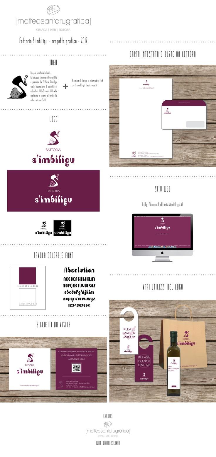 S'imbiligu - Concept Grafico