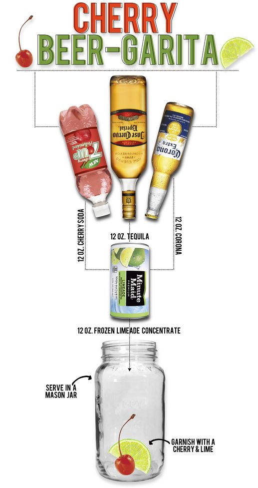 gonna have to try: Happy Hour, Summer Drink, Adult Beverages, Cherry Beer Garita, Cherries, Drinky Drink, Cherrybeergarita
