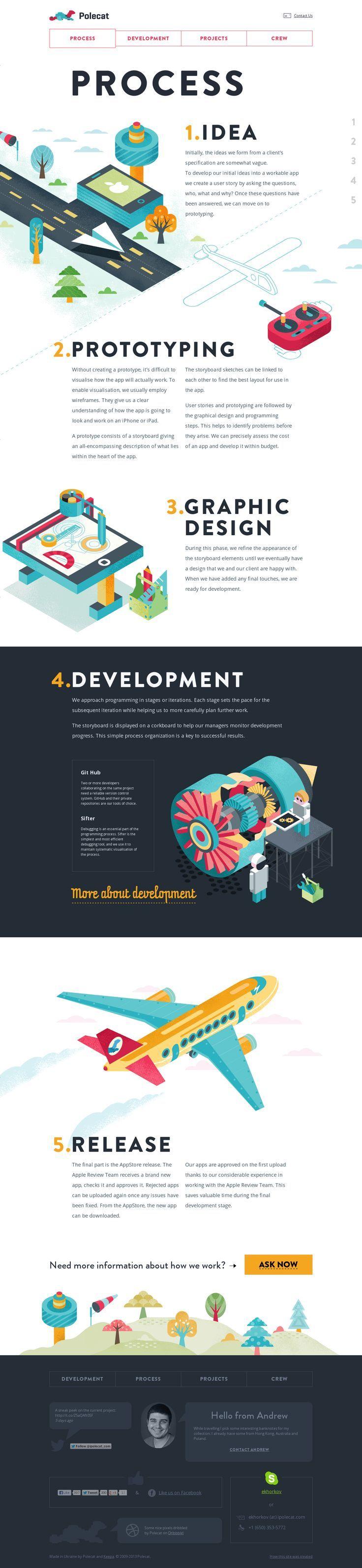 """We make iPhone & iPad apps"" #flatdesign:"
