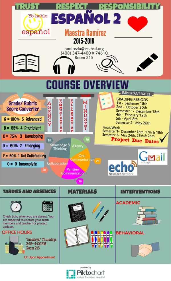 68 Best Syllabus Images On Pinterest School Syllabus Examples And