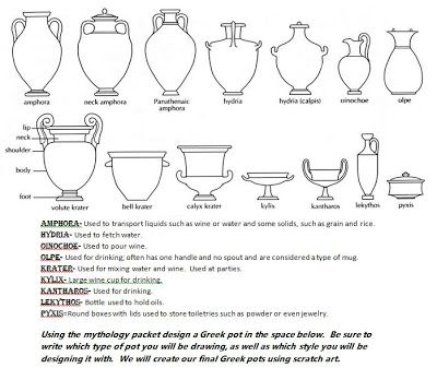 Great for Greek myth pottery!