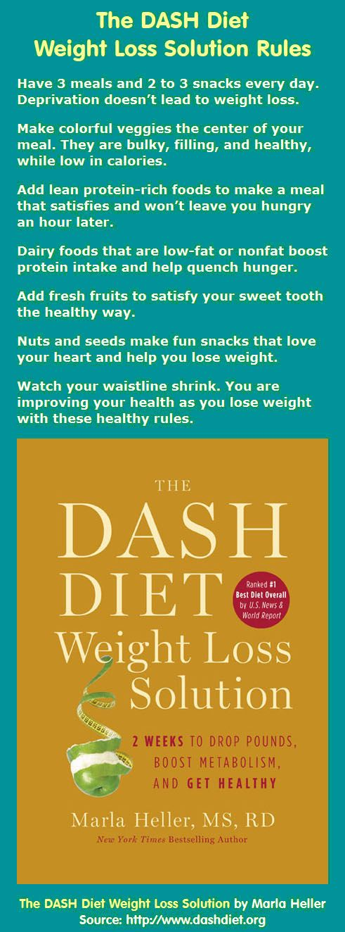 dash diet for weight loss heller