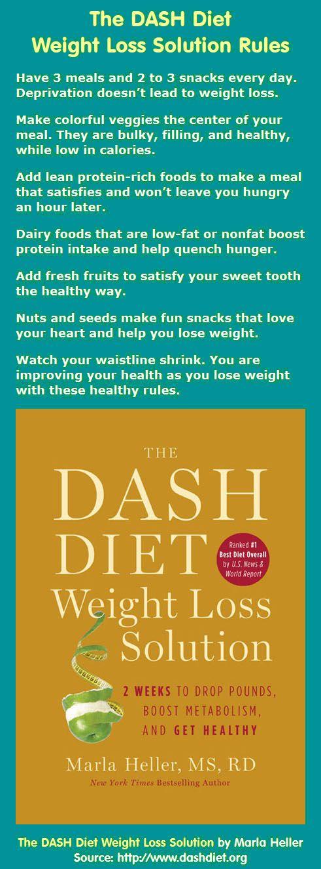 Best 25+ Dash diet plan ideas on Pinterest | Dash eating ...