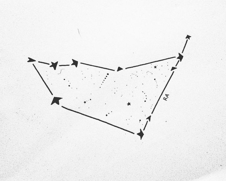 """34 Likes, 3 Comments - Mau Apa? (@raniardhan) on Instagram: """"Capricorn constellation in the style of blackstar  #tattoo #tattoos #doodle #doodling #capricorn #zodiac #constellation #sign"""