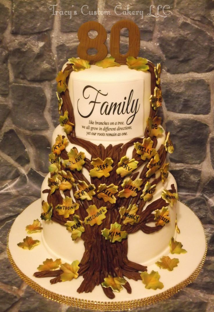 Family Tree 80th Birthday Cake                                                                                                                                                      More