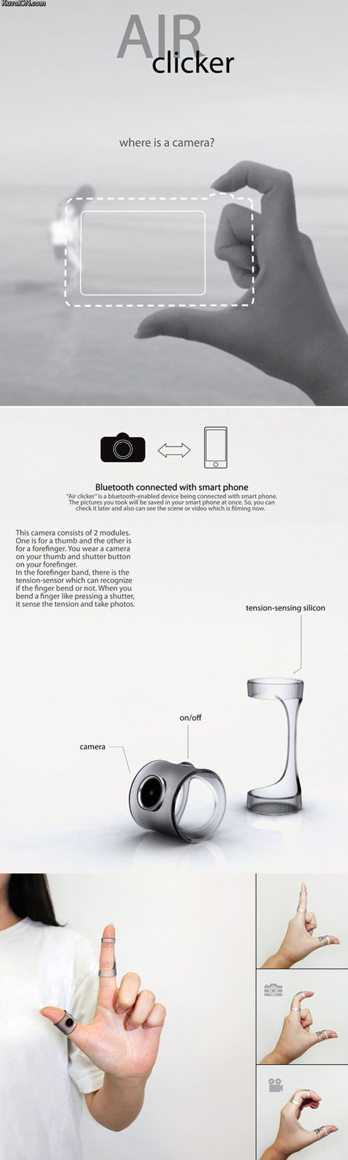 Air clicker - the new camera?