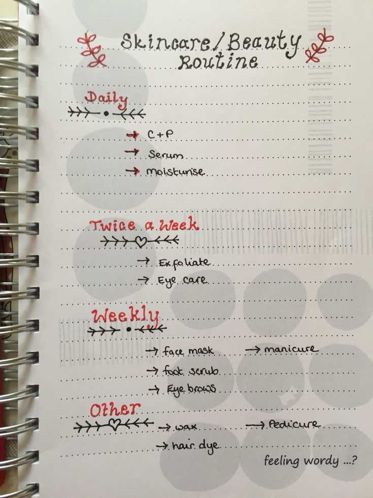 Bullet Journal ideas spreads and inspiration my current ...