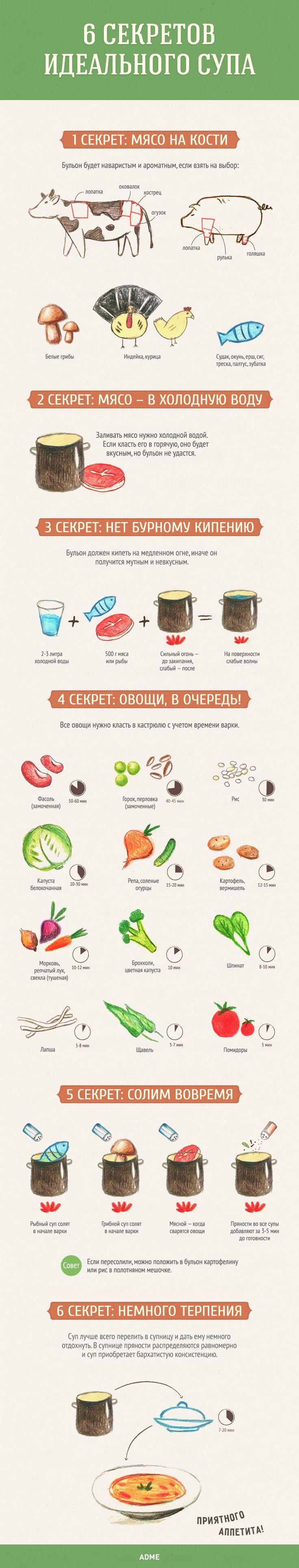 6 секретов идеального супа