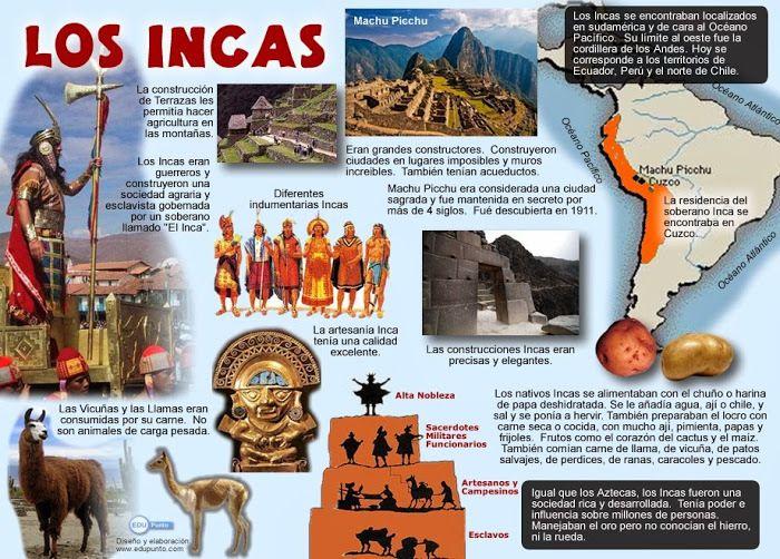 Las civilizaciones precolombinas
