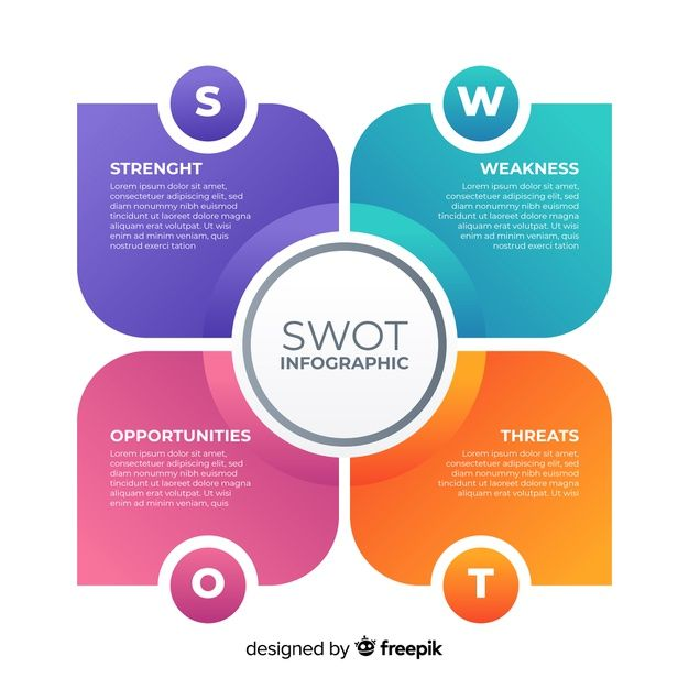 Download Swot Graphic For Free Vector Free Infographic