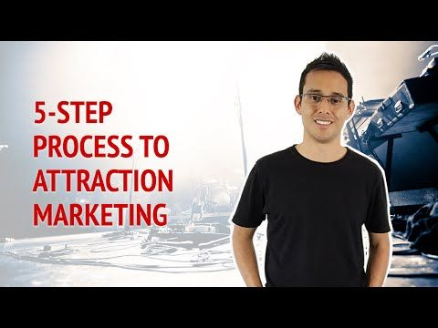 5-Step Process For Attracting Prospects To You • Alex Ford