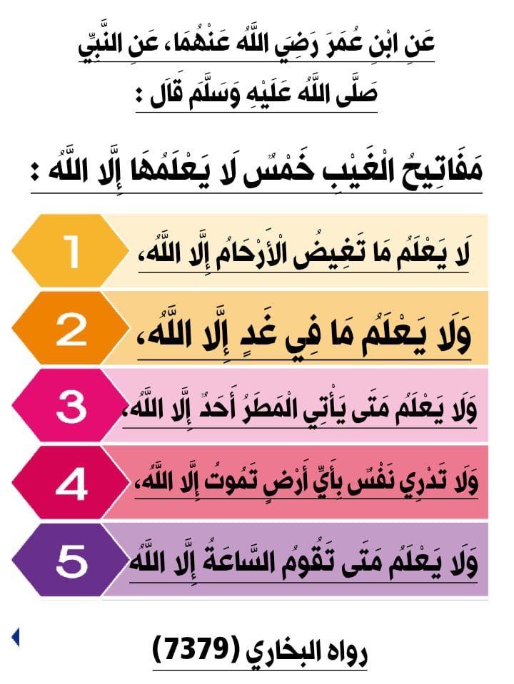 Pin By الأثر الجميل On أحاديث نبوية Quran Verses Quran Quotes Quotes